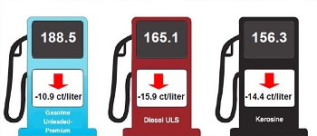 New prices for petroleum products January 9, 2019 - News - News